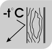 Защита деревьев от низких температур